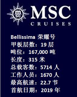 2020年春节豪华邮轮推荐-阿拉伯海 波斯湾巡游 迪拜 阿布扎比 法拉利公园 巴林 多哈 萨巴尼亚岛10日游-MSC荣耀号最新式旗舰型邮轮y